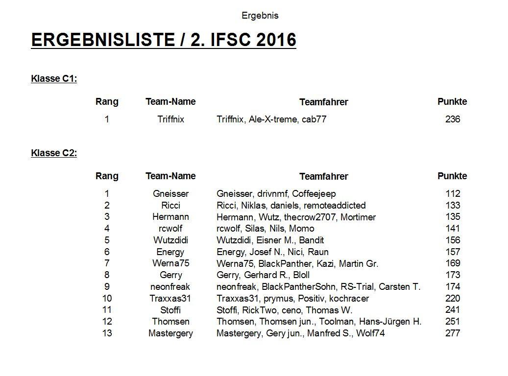 Ergebnisliste_2IFSC2016