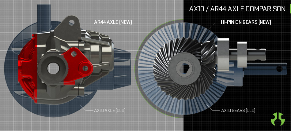 ar44_axle_hi-pinion3_950